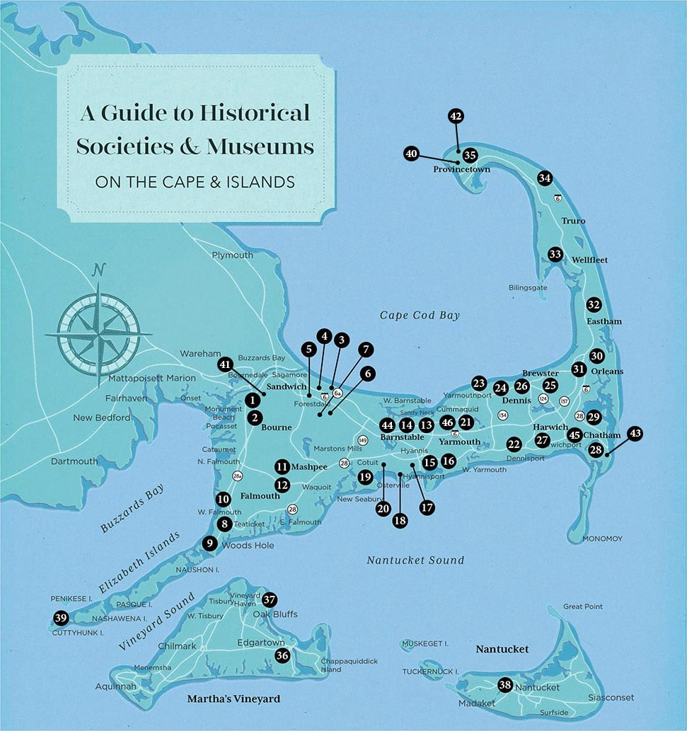 Historical Sites and Museums